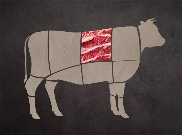 牛肉集合部位-肋脊部