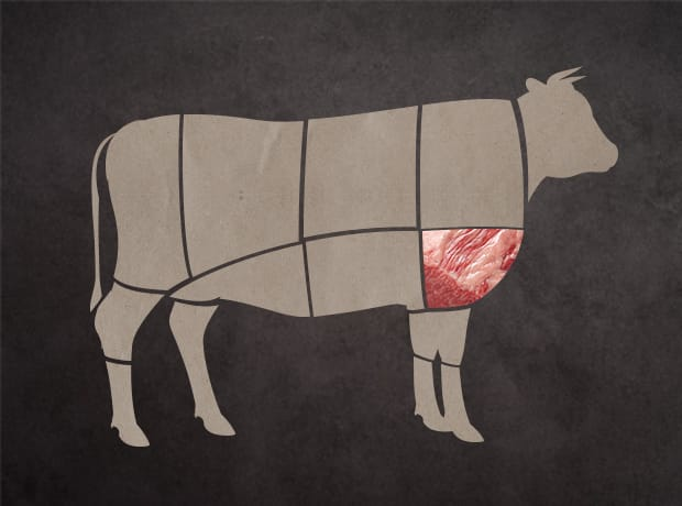 牛肉集合部位-前胸部