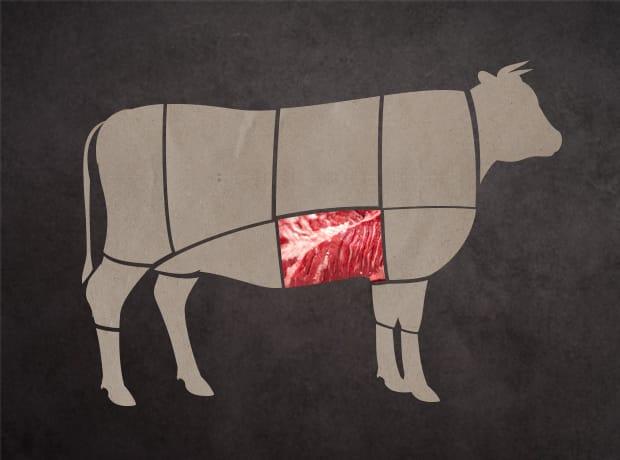 牛肉集合部位-胸腹部