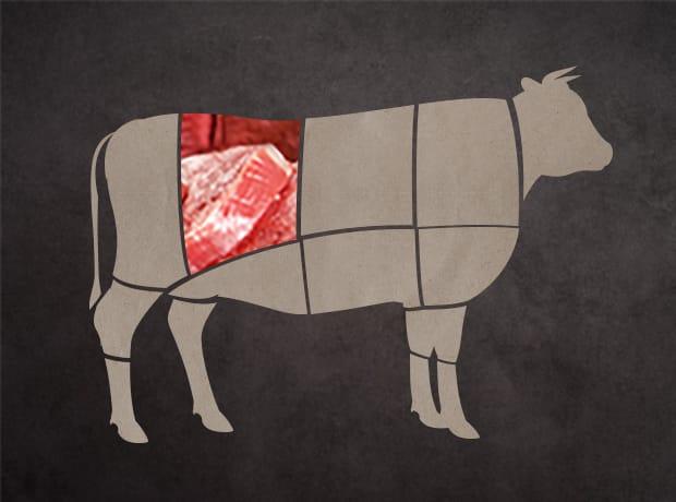 牛肉集合部位-腰脊部