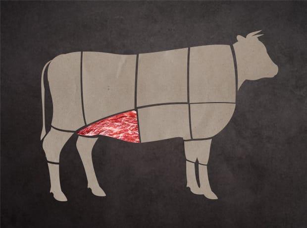 牛肉集合部位-腹脅部